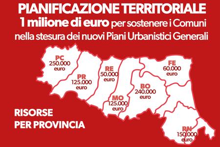 Dalle Regione 1 milione di euro ai Comuni per la stesura dei nuovi Piani urbanistici generali. Le risorse per provincia