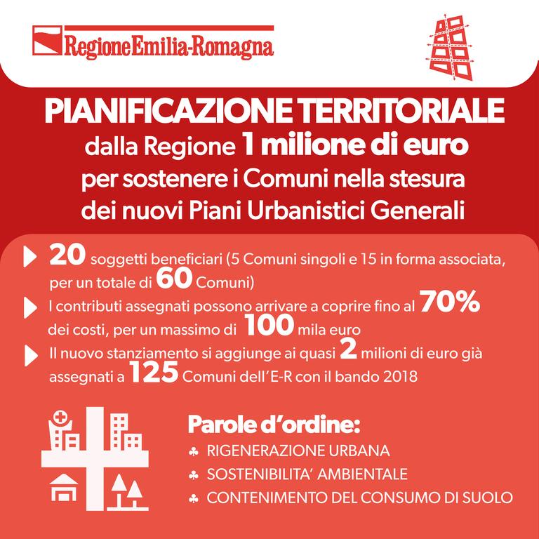 Dalle Regione 1 milione di euro ai Comuni per la stesura dei nuovi Piani urbanistici generali