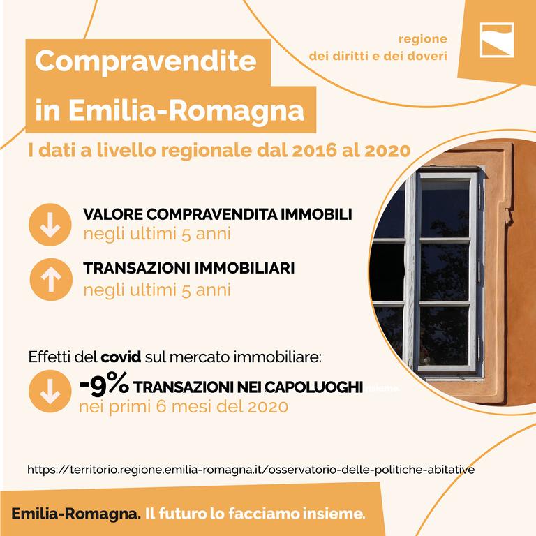 Compravendite in Emilia-Romagna