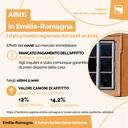 Affitti in Emilia-Romagna